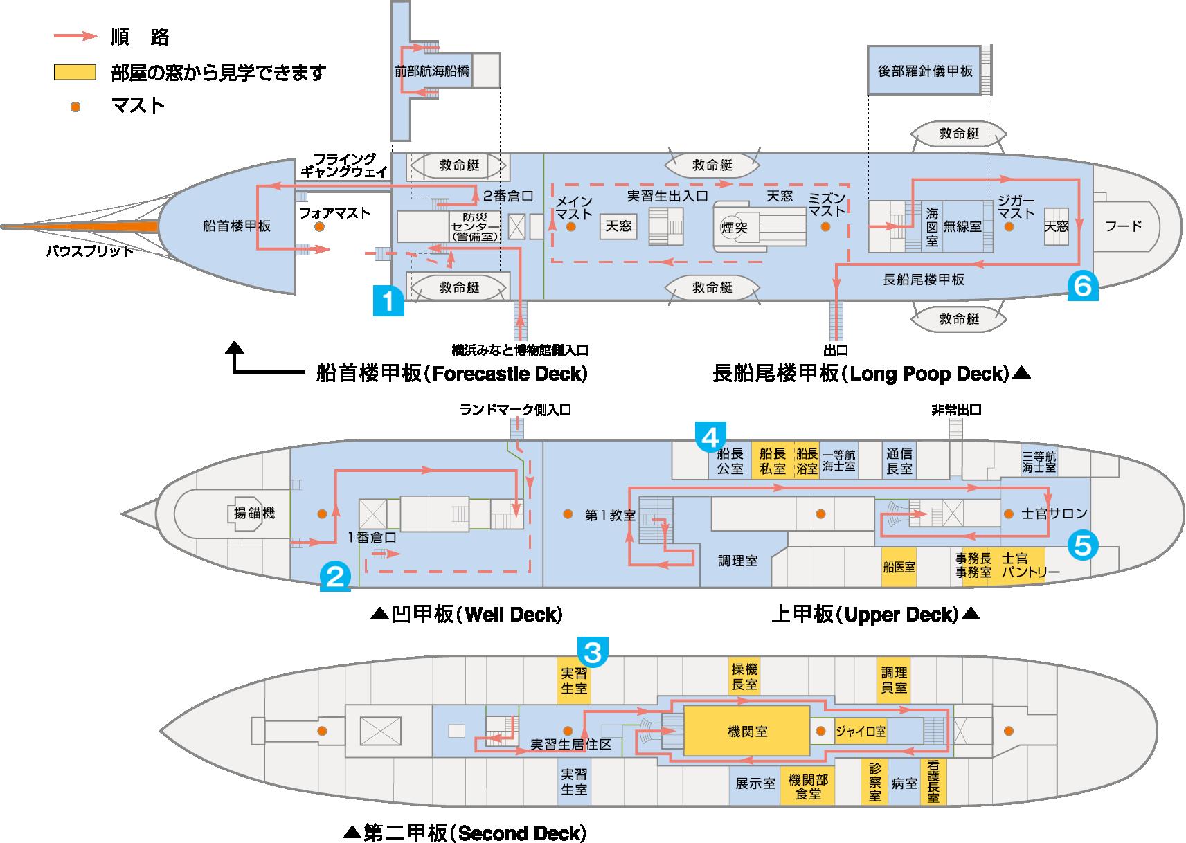 帆船日本丸:船内見取り図